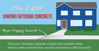 Repair Sunked Concrete with PolyLevel® in Texas Panhandle